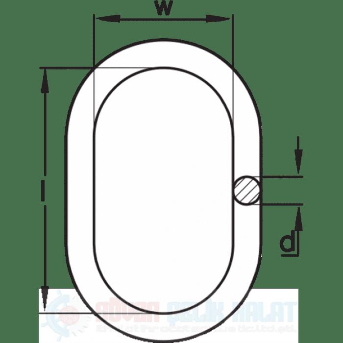 Halka Tip BS-1