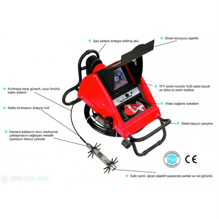 Boru ve Kanal Kontrol Kamerası-1
